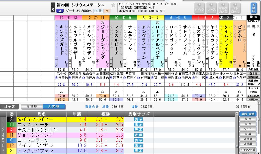 f:id:rakugaki_keiba2040:20190928003746p:plain