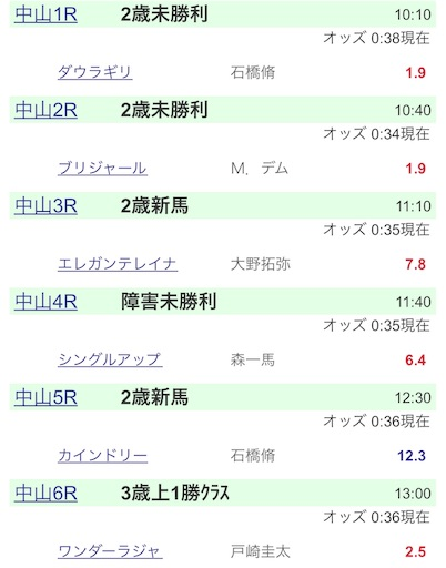 f:id:rakugaki_keiba2040:20190928004312j:image