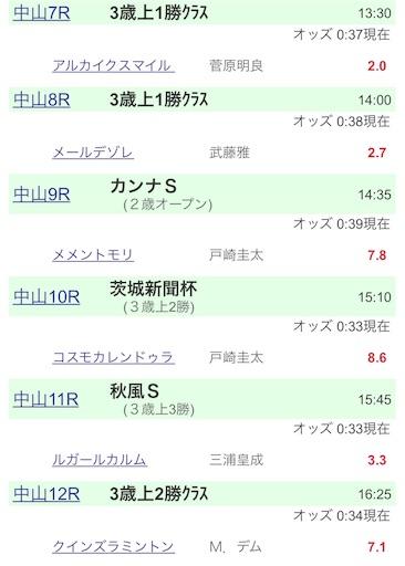 f:id:rakugaki_keiba2040:20190928004315j:image