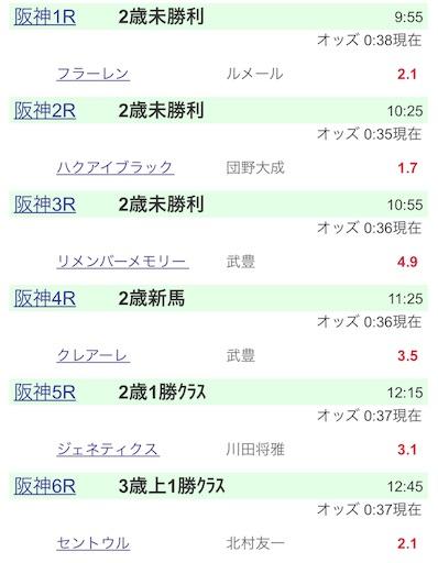 f:id:rakugaki_keiba2040:20190928004329j:image