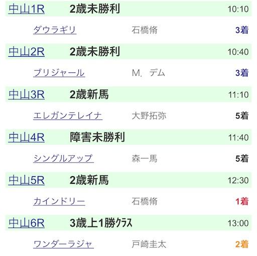 f:id:rakugaki_keiba2040:20190928195655j:image