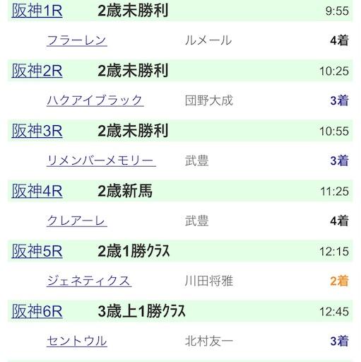 f:id:rakugaki_keiba2040:20190928195709j:image