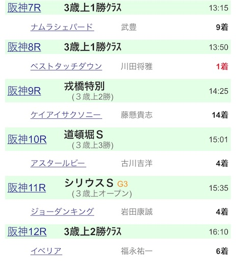 f:id:rakugaki_keiba2040:20190928195714j:image