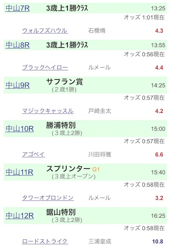 f:id:rakugaki_keiba2040:20190929010414j:image