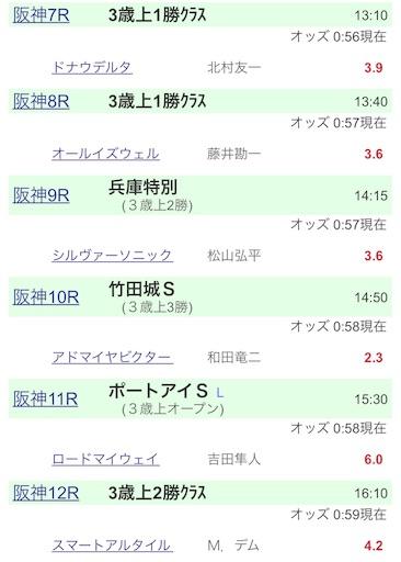f:id:rakugaki_keiba2040:20190929010427j:image