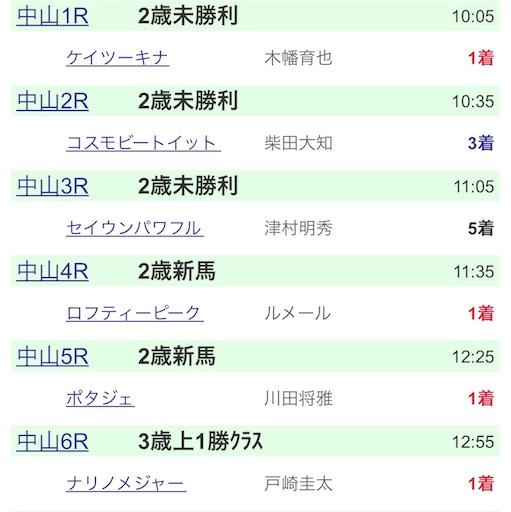 f:id:rakugaki_keiba2040:20190930005155j:image