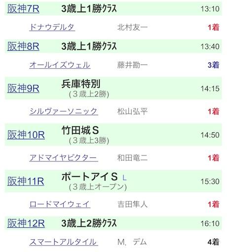 f:id:rakugaki_keiba2040:20190930005220j:image