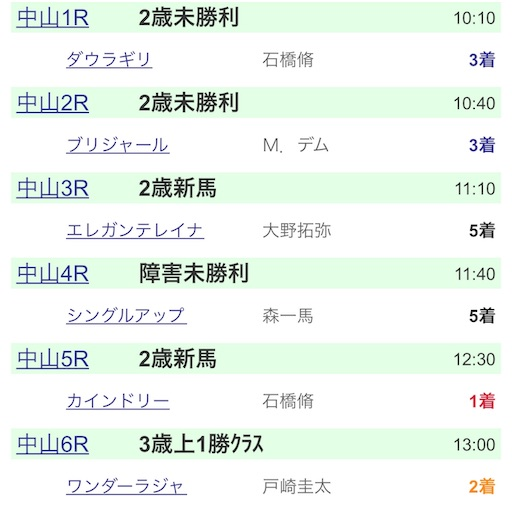 f:id:rakugaki_keiba2040:20190930005352j:image