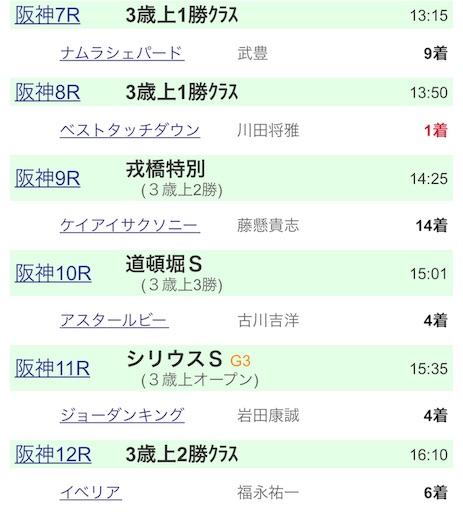 f:id:rakugaki_keiba2040:20190930005421j:image