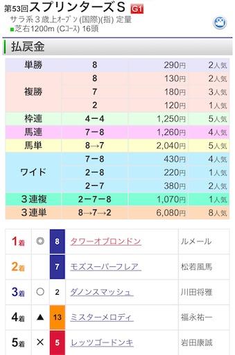 f:id:rakugaki_keiba2040:20190930012024j:image