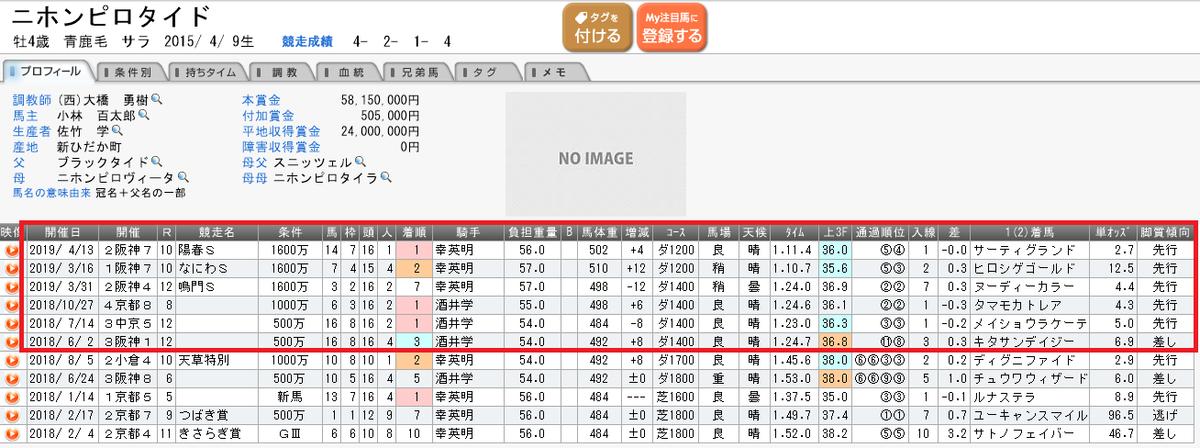f:id:rakugaki_keiba2040:20191002120732p:plain