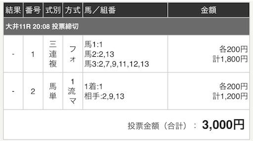 f:id:rakugaki_keiba2040:20191002200302j:image