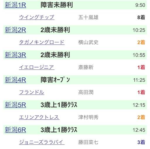 f:id:rakugaki_keiba2040:20191005234705j:image