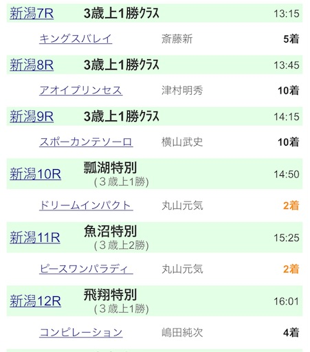 f:id:rakugaki_keiba2040:20191005234710j:image