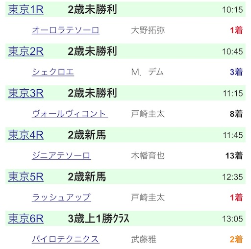 f:id:rakugaki_keiba2040:20191005234718j:image