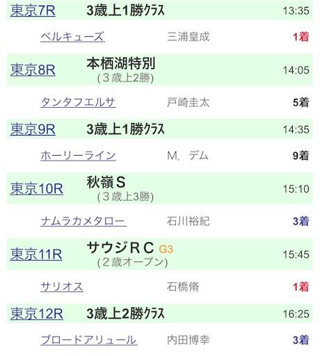 f:id:rakugaki_keiba2040:20191005234726j:image