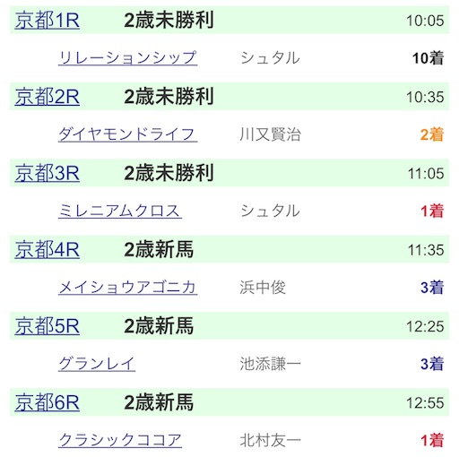 f:id:rakugaki_keiba2040:20191005234734j:image