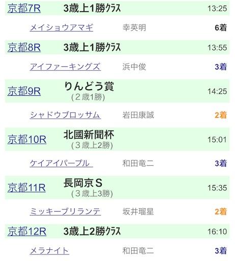 f:id:rakugaki_keiba2040:20191005234739j:image