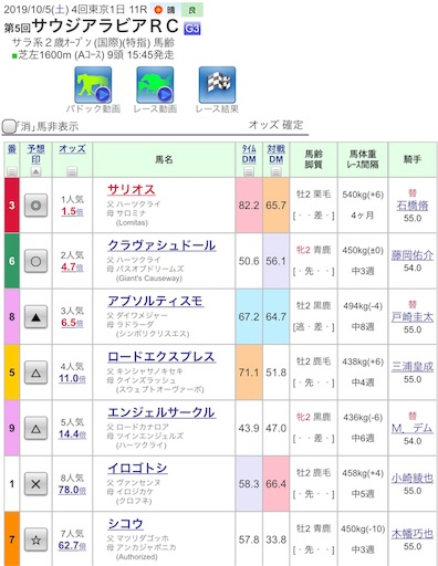 f:id:rakugaki_keiba2040:20191005234823j:image