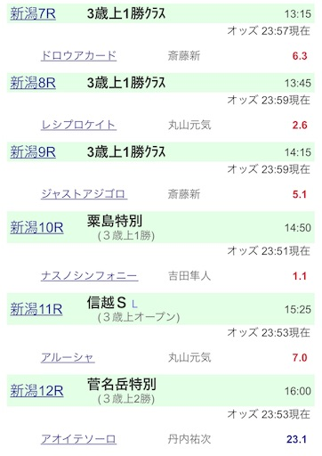 f:id:rakugaki_keiba2040:20191006000352j:image