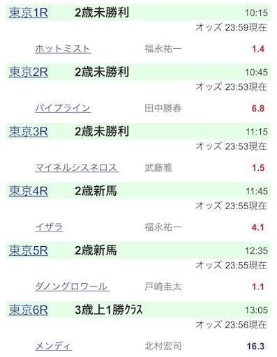 f:id:rakugaki_keiba2040:20191006000359j:image