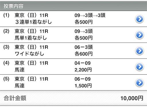 f:id:rakugaki_keiba2040:20191006121552j:image