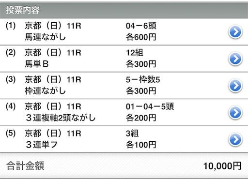 f:id:rakugaki_keiba2040:20191006121607j:image