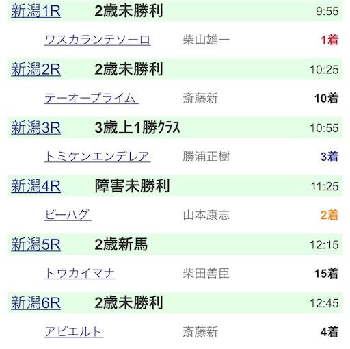 f:id:rakugaki_keiba2040:20191006221006j:image