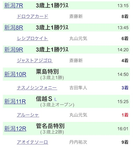 f:id:rakugaki_keiba2040:20191006221013j:image