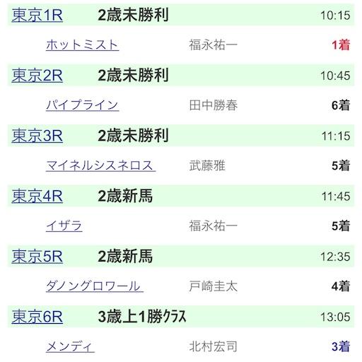 f:id:rakugaki_keiba2040:20191006221021j:image
