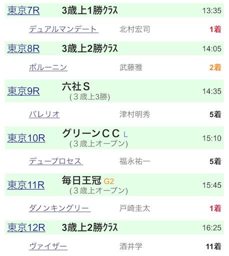 f:id:rakugaki_keiba2040:20191006221028j:image