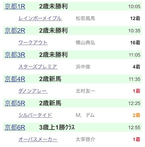 f:id:rakugaki_keiba2040:20191006221042j:image