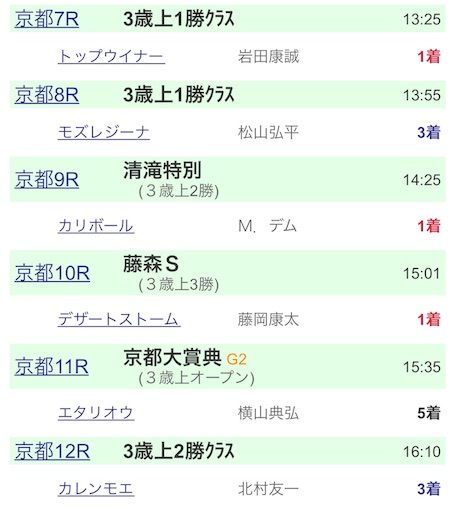 f:id:rakugaki_keiba2040:20191006221048j:image