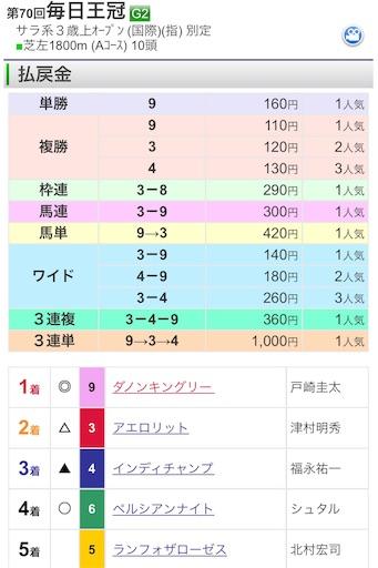 f:id:rakugaki_keiba2040:20191006222428j:image