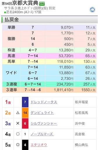 f:id:rakugaki_keiba2040:20191006222443j:image