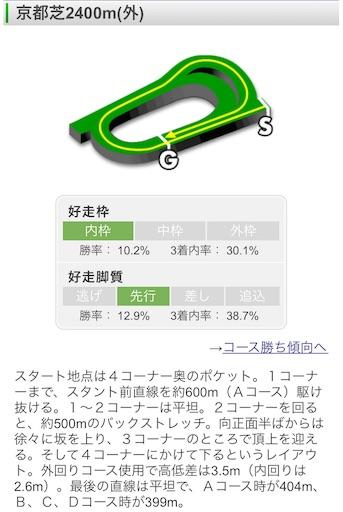 f:id:rakugaki_keiba2040:20191006224230j:image
