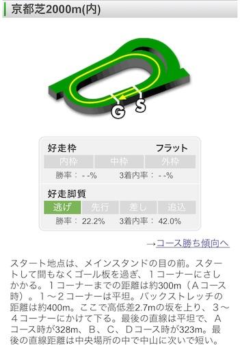 f:id:rakugaki_keiba2040:20191006224240j:image