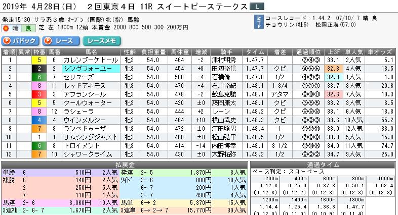 f:id:rakugaki_keiba2040:20191009184407p:plain