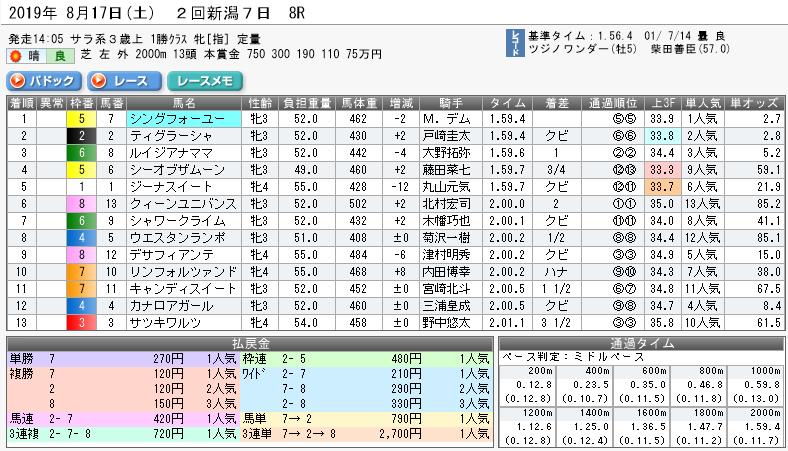 f:id:rakugaki_keiba2040:20191009184802p:plain