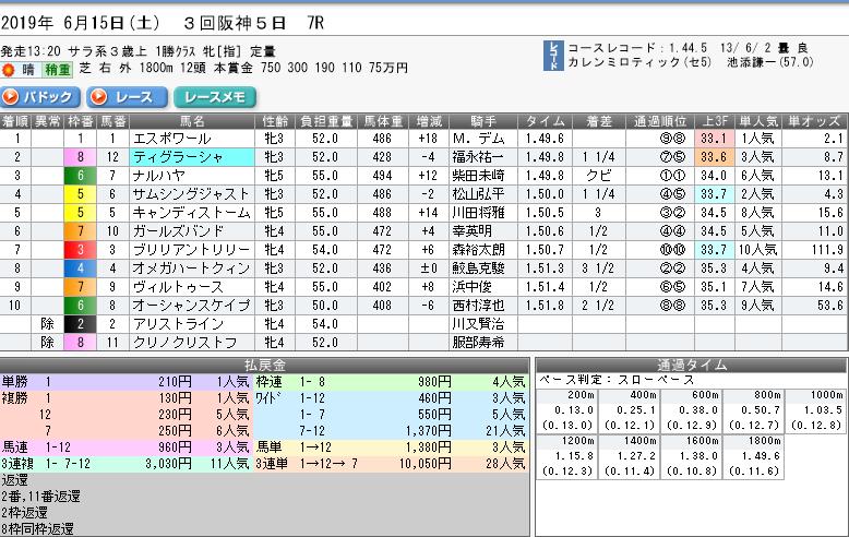 f:id:rakugaki_keiba2040:20191009185053p:plain