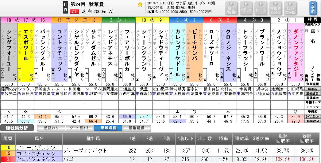 f:id:rakugaki_keiba2040:20191011150242p:plain