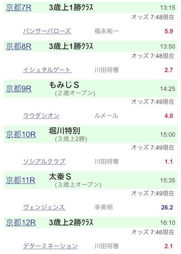 f:id:rakugaki_keiba2040:20191012075345j:image