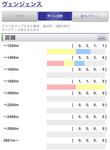 f:id:rakugaki_keiba2040:20191012075522j:image