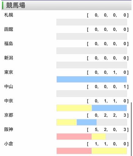 f:id:rakugaki_keiba2040:20191012075808j:image