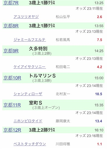 f:id:rakugaki_keiba2040:20191018232319j:image