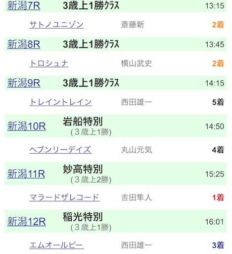 f:id:rakugaki_keiba2040:20191019205238j:image