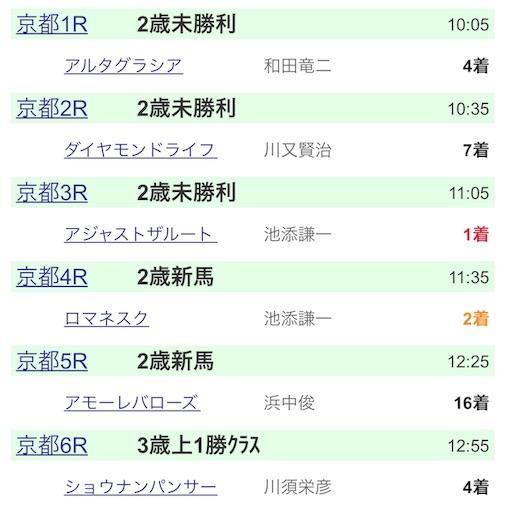 f:id:rakugaki_keiba2040:20191019205411j:image
