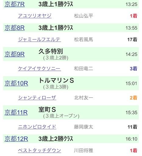 f:id:rakugaki_keiba2040:20191019205418j:image