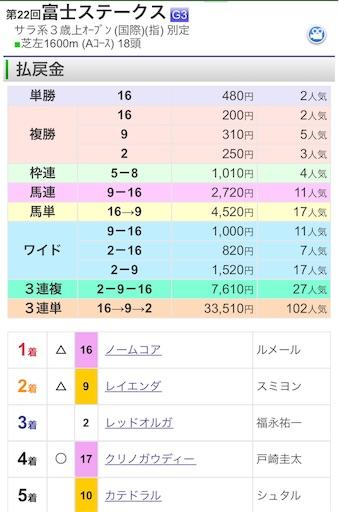 f:id:rakugaki_keiba2040:20191019222507j:image