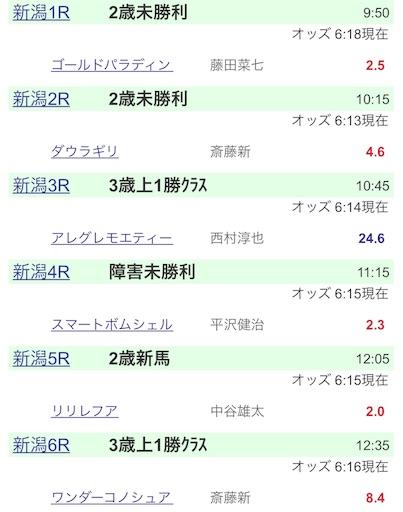 f:id:rakugaki_keiba2040:20191020062133j:image